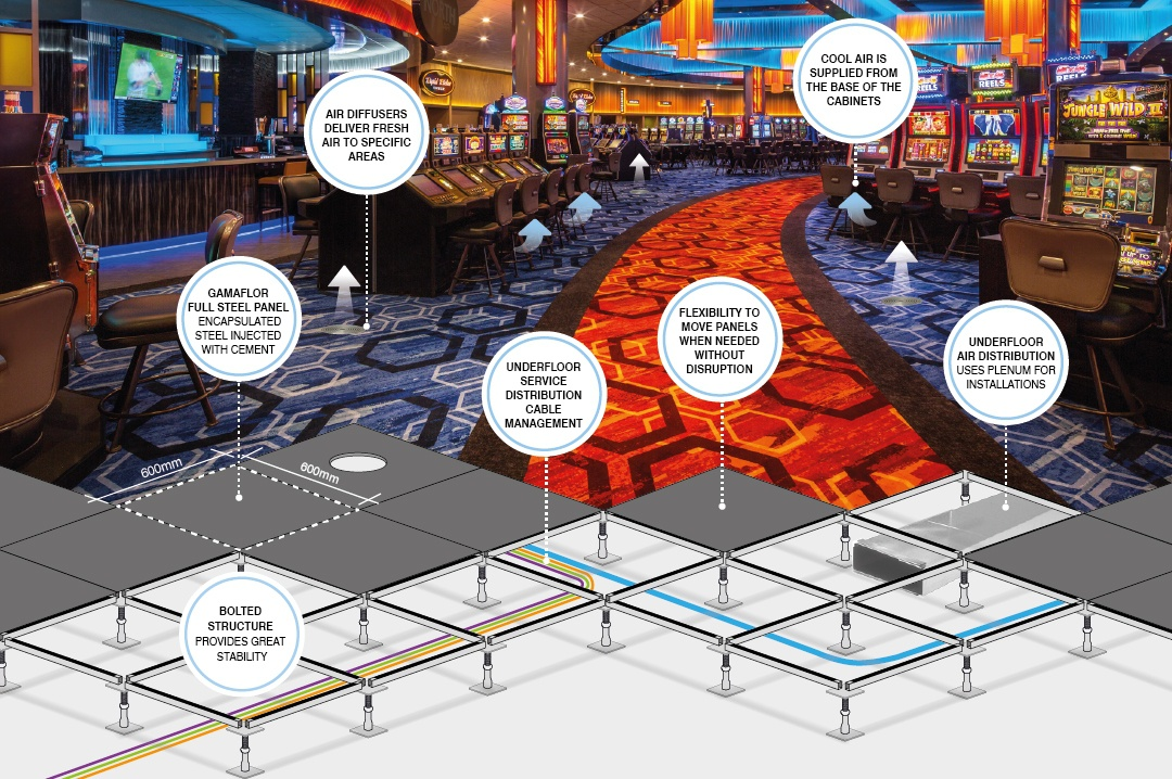 Casino Raised Access Floor