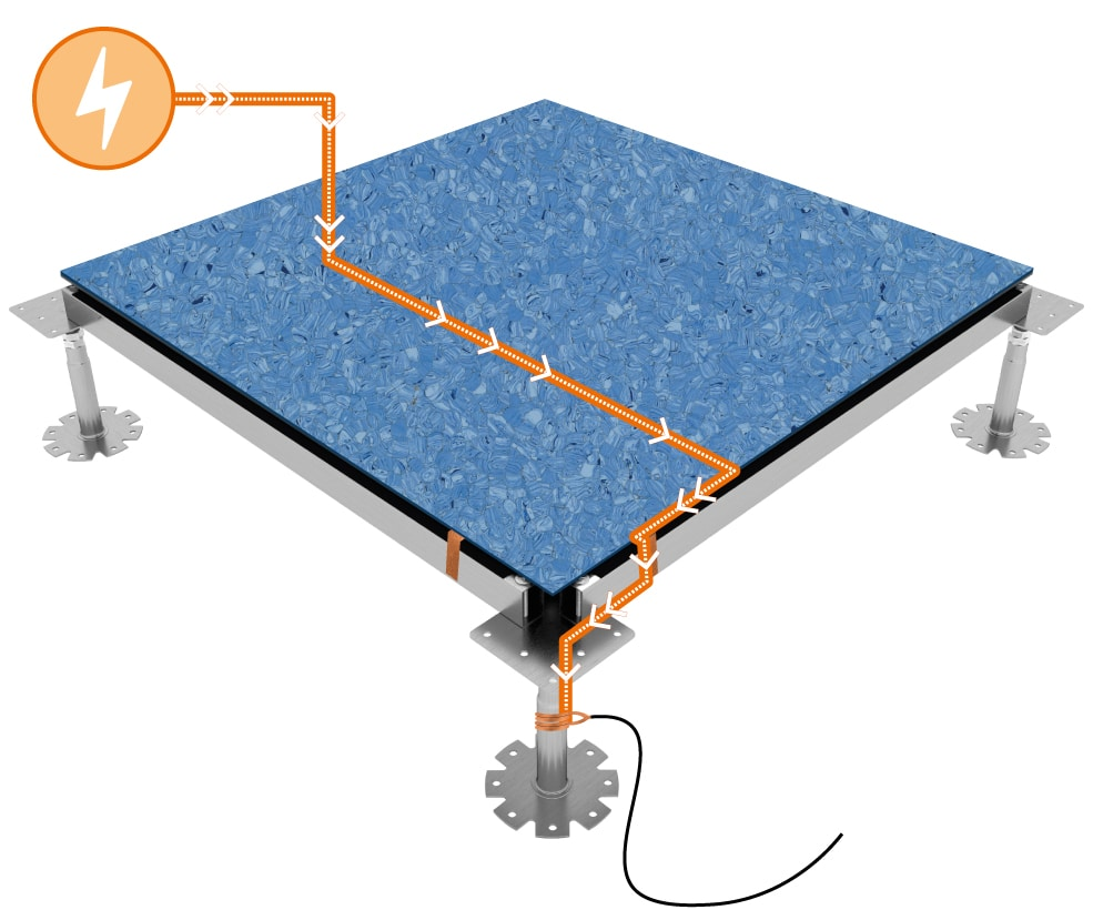 Conductive Access Floor